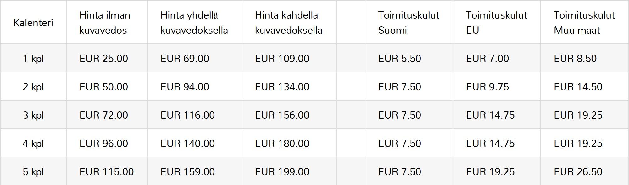 Kalenterihinnat suomeksi